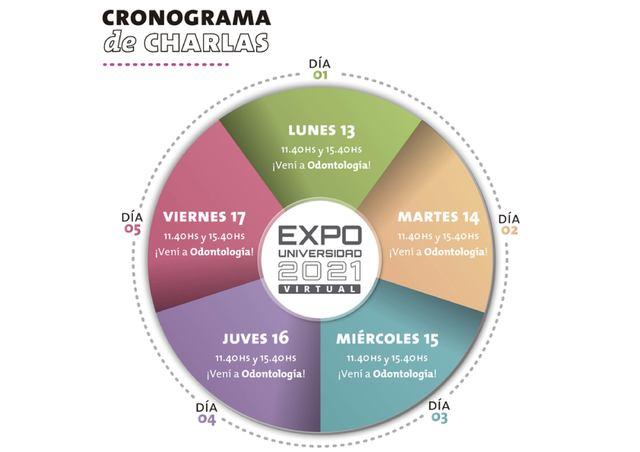 EXPO UNIVERSIDAD 2021
